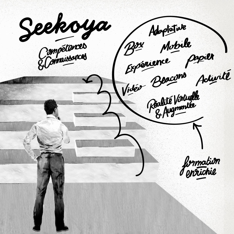 seekoya illustration à l'encre de chine d'un parcours d'acquisition de competences et connaissances
